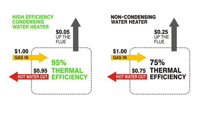 thermal-efficiency-comparison-1.png